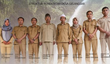 Struktur Pemerintah Desa Gelangsar